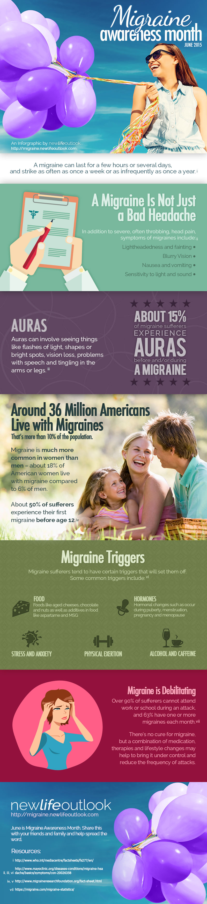 Infographic - Raising Migraine Awareness