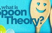 migraine spoon theory infographic