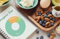 Can a Ketogenic Diet Help Migraines?